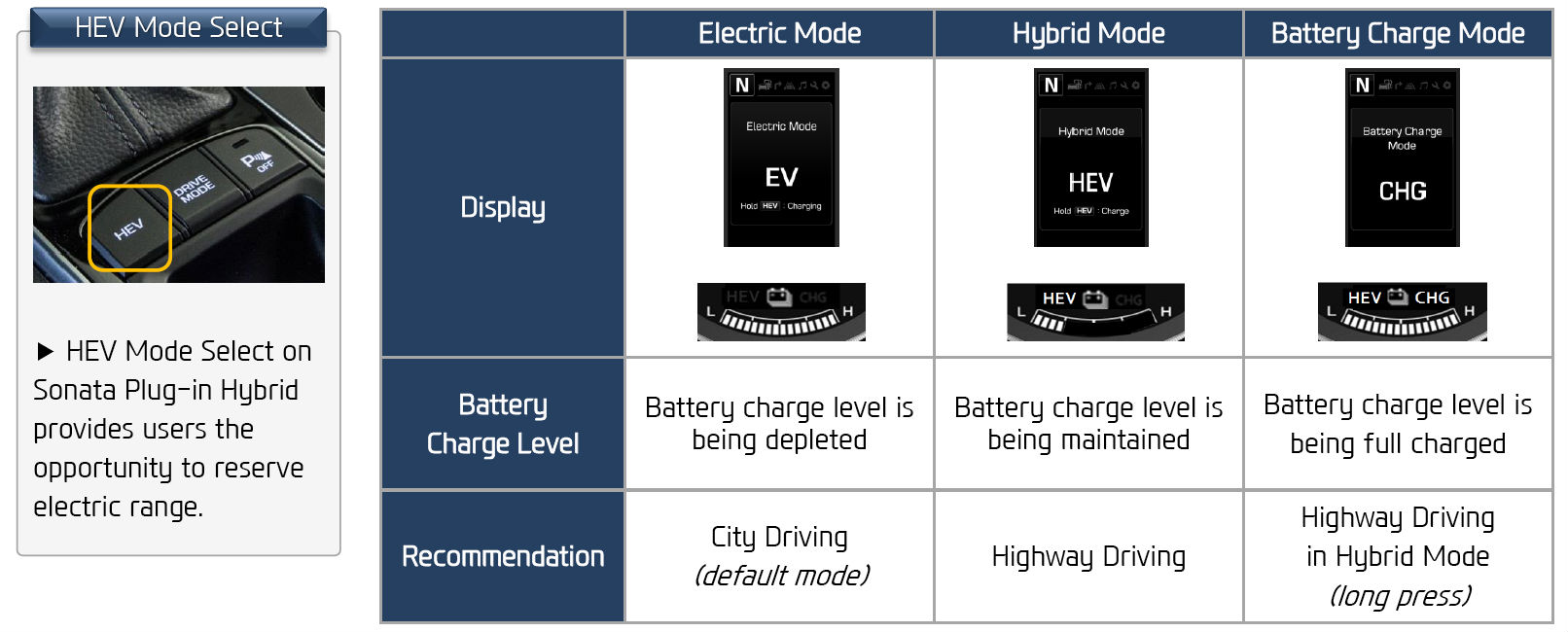 battery_charge_mode