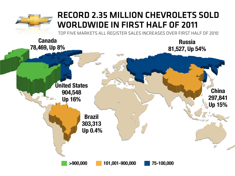 BRIC auto sales Archives - GM-VOLT : Chevy Volt Electric Car Site GM ...