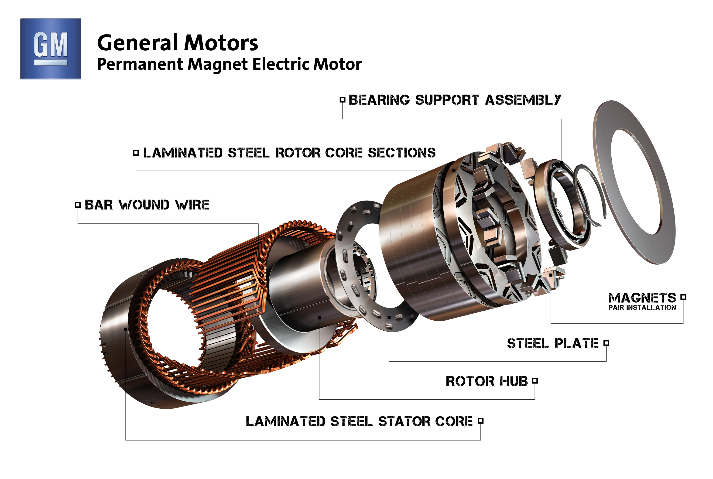 2016 volt transmission observations gm volt chevy volt general motors permanent magnet electric motor