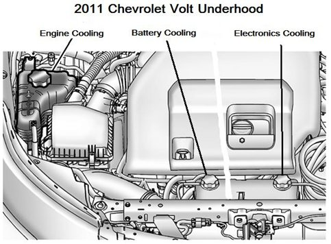the chevrolet volt cooling heating systems explained gm volt rh gm volt com