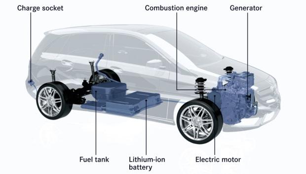 Mercedes E Cell Archives GM VOLT Chevy Volt Electric Car Site GM