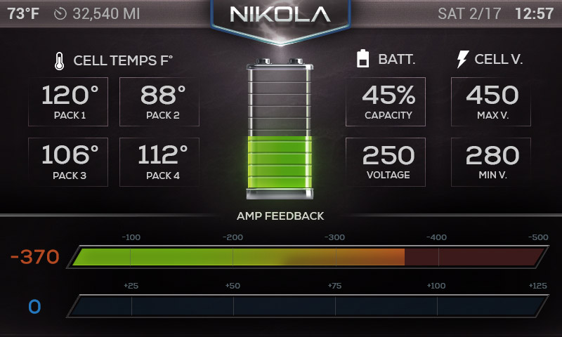 nikola_one_display2-71790b121e4f56f48ae46c887a15987508dc5cb72f4cd896b76331a6477bd430