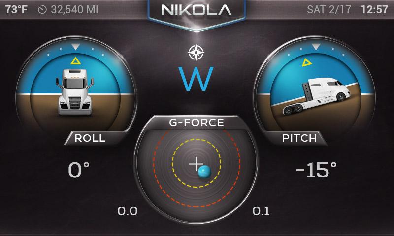 nikola_one_display3-7e1dbd75953065fb2066cc6e5bdf2d8c74e2fa117df948f8c8866cf5ecbc8709