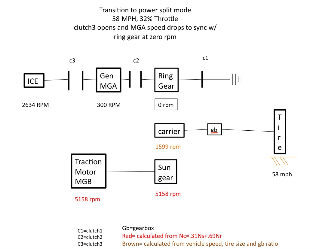 Gear Schematic Symbols Circuit Connection Diagram