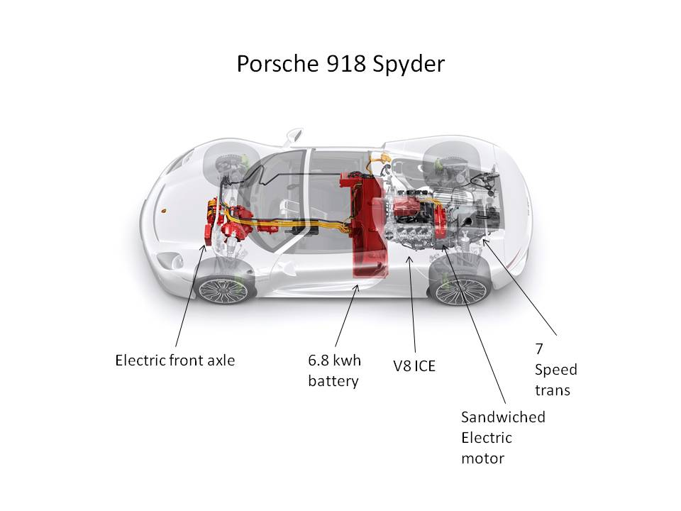 Slide1 The 918 Is An Mid Engine Awd