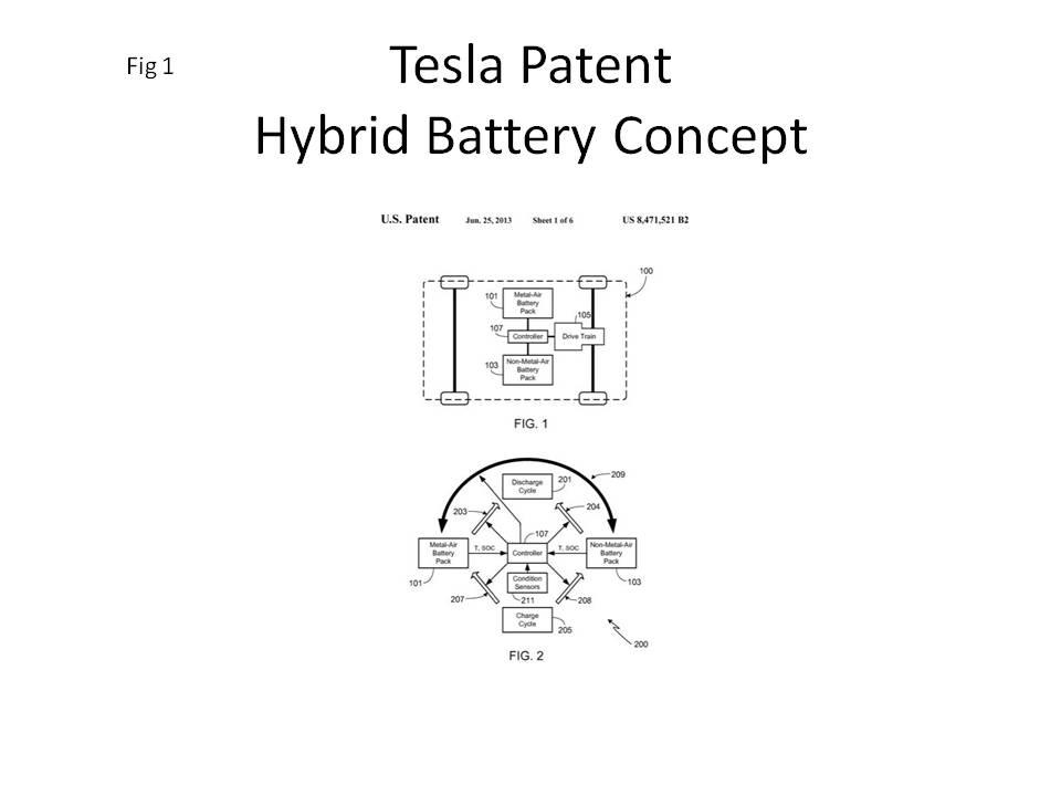 автомобиль тесла патент