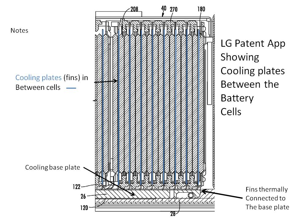 How BMW and LG Chem Surpass Tesla's Battery Thermal ...