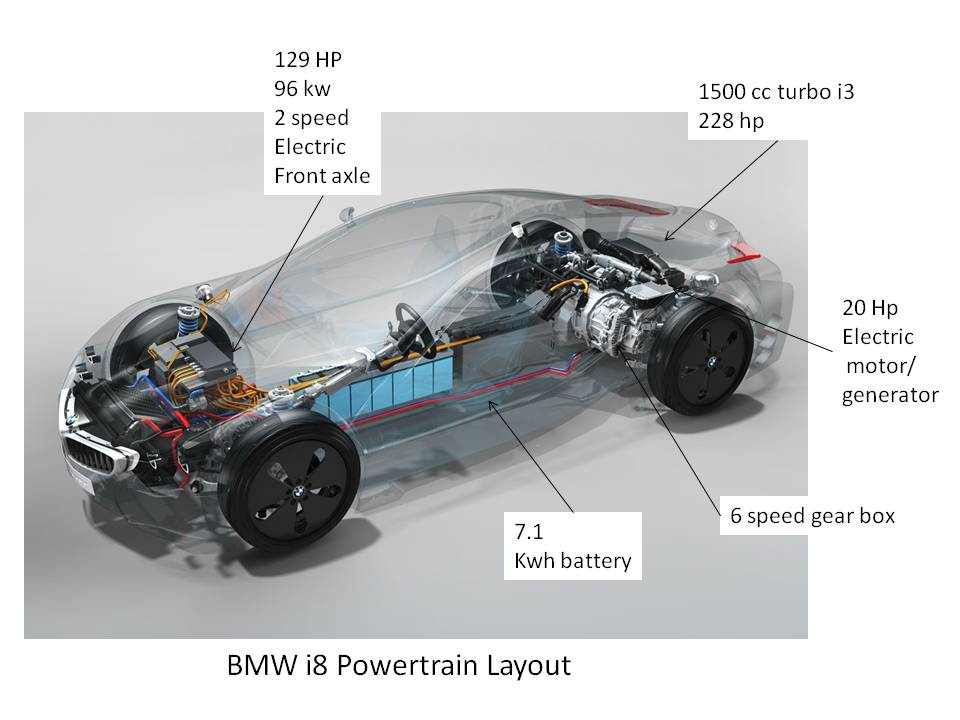Awd Electric Car >> Hybrid Electric Corvette Design Study Gm Volt Chevy Volt