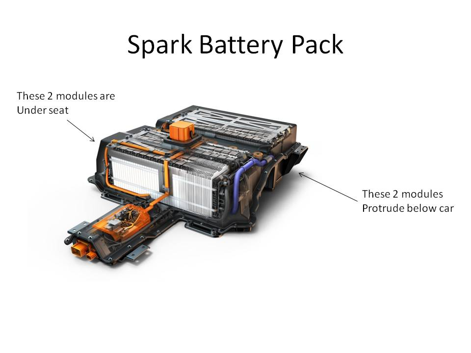 Spark Ev Versus Volt Battery Gm Volt Chevy Volt