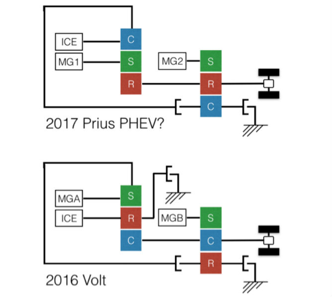 Comparing the 2016 Volt transmission with Toyota's new PHEV patent.