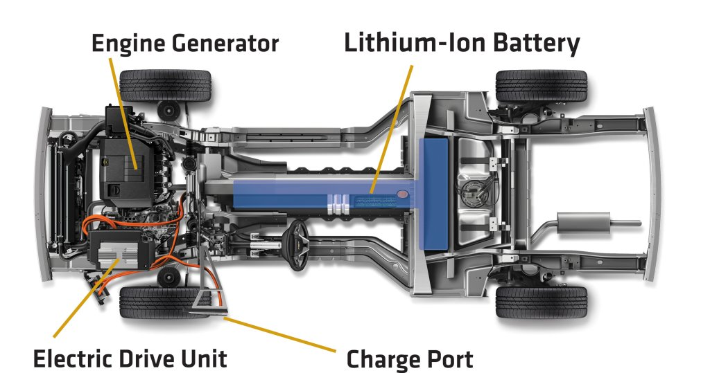 Chevy Volt Powertrain