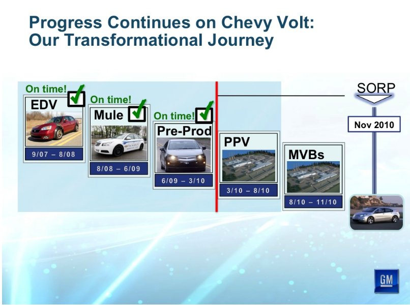 Engineering Archives Page Of Gm Volt Chevy Volt