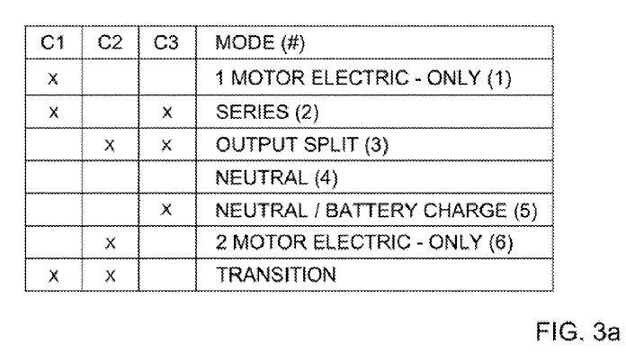 gm one wire alternator wiring diagram images gm cs series gm patent application be for the chevrolet volt 39 s transmission