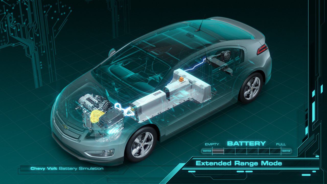 All Chevy 2011 chevrolet volt mpg : When's this electrification revolution supposed to happen? - GM ...