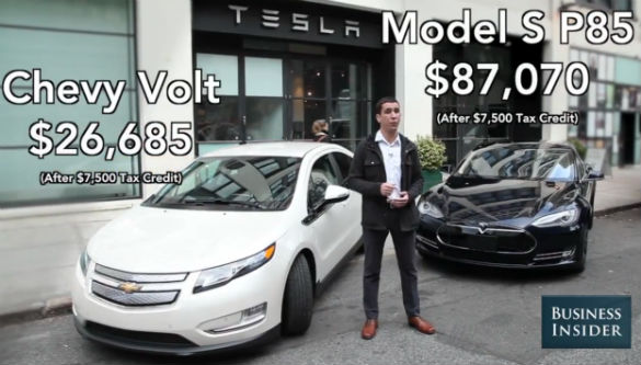is tesla s top line model s worth one chevy volt plus  and on electricity the volt only goes 38 miles says the epa but that can be enough for a lot of people s actual daily driving requirements