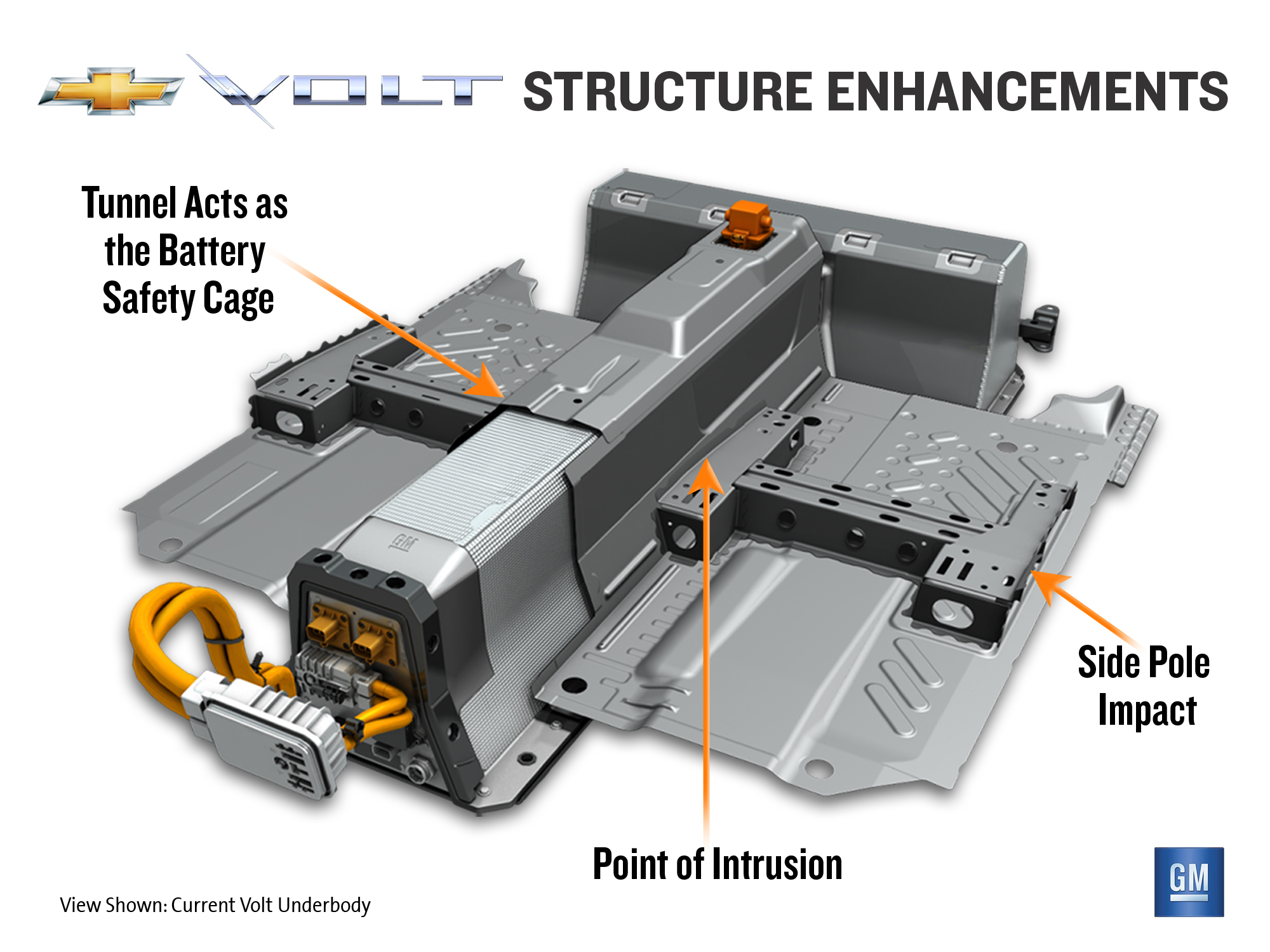 GM continues to \'go the extra mile\' with Volt battery protection ...