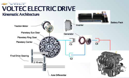 Watch likewise Watch likewise Chevrolet Volt Electric Drive Propulsion System Unveiled in addition Watch besides Watch. on force outboard wiring diagram