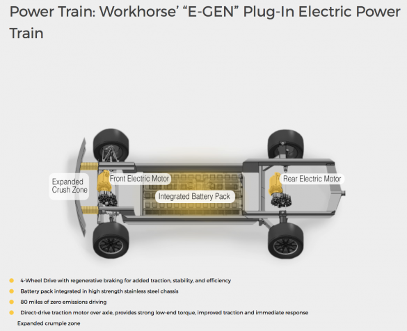 Workhorse Pickup Gets Fleet Support - GM-VOLT : Chevy Volt Electric